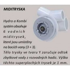Hydromasážní vana VERONELA KOMBI pneu polorohová 160x105 cm