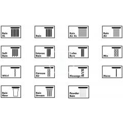 Hansgrohe Sprchová souprava Select S 120, 3 proudy, EcoSmart 9 l/min, tyč 1,50 m, bílá/chrom 27647400