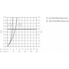 Hansgrohe Stojánkový ventil, chrom 71120000