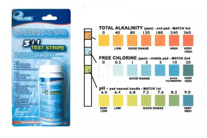Testovací proužky 3v1 (pH, volný Cl, alkalita)